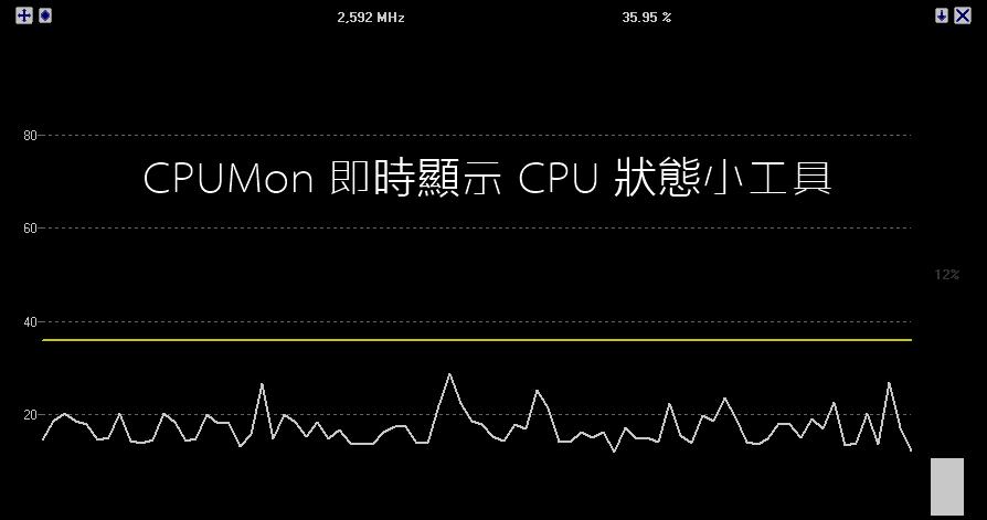 CPUMon 2.1 桌面即時顯示 CPU 使用狀態工具