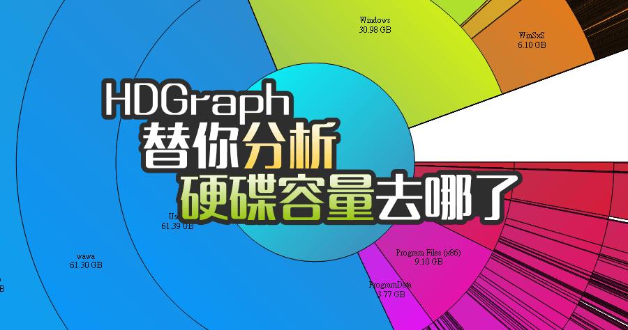 HDGraph 1.5.1 硬碟空間使用統計分析,肥胖兇手無所遁形