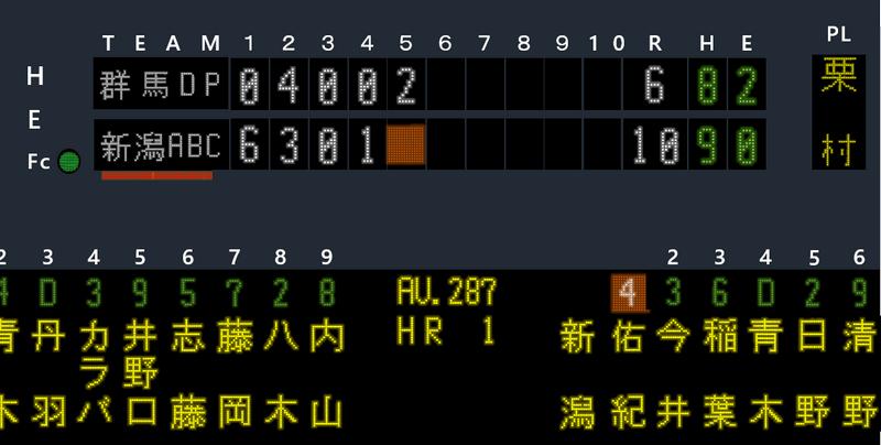 地方野球場フォント LED 字體下載