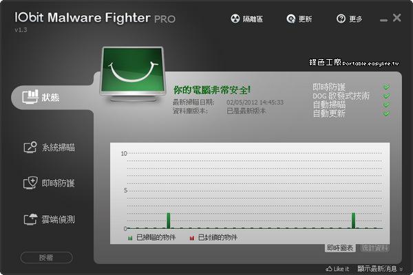 IObit Malware Fighter Pro專業版