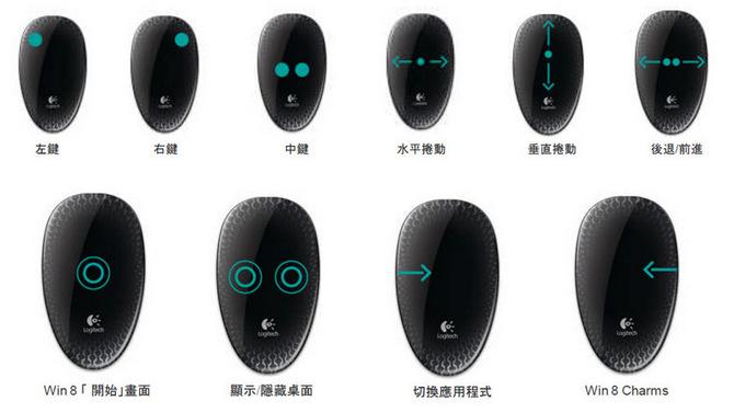Logitech T650 無線充電式觸控板、T620 觸控滑鼠。Windows 8 觸控專用