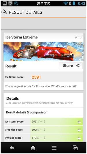 3DMARK。Android 手機顯示評測工具