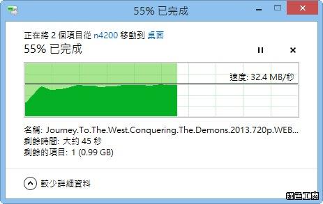 ASUS USB-AC53 802.11ac 無線網路卡