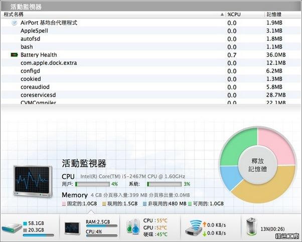 Magican Mac電腦系統大師,清理、優化、效能檢測