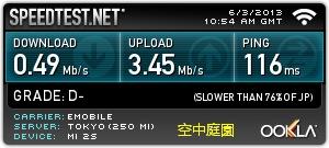 Wi-Ho! 出國旅遊無限上網、WiHo 日本旅遊上網