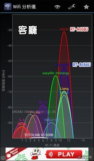 ASUS 華碩 RT-AC68U 802.11ac 雙頻無線 1900Mbps Gigabit 路由器
