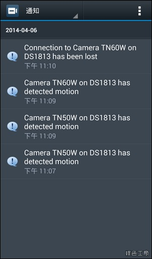 Synology DS CAM