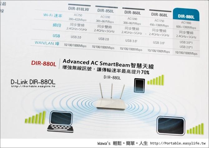 AC1900 D-Link DIR-880L