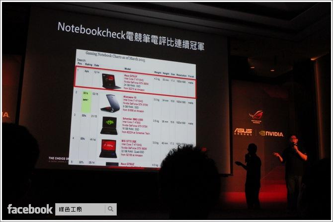 華碩ROG玩家共和國推出全新玩家級電競筆電G501 / GL552