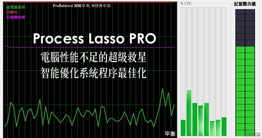 Process Lasso PRO 序號 License
