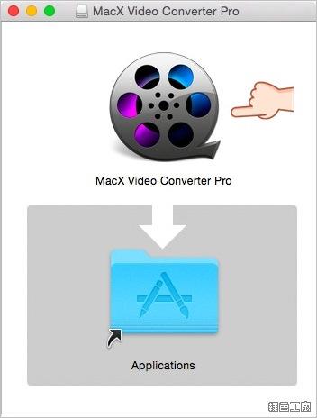 MacX Video Converter Pro 限時免費序號 License