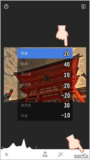 宮崎駿吉卜力風製作教學