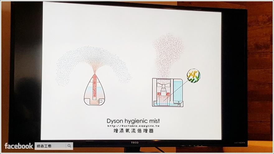 Dyson hygienic mist 增濕氣流倍增器 AM10