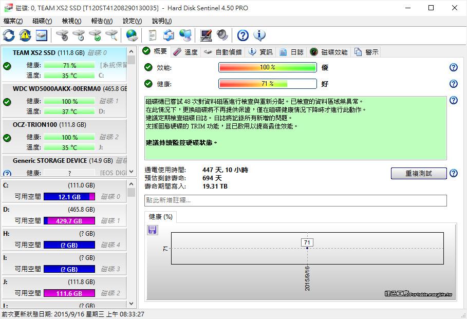 Hard Disk Sentinel PRO 序號 License