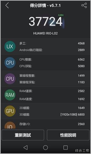 HUAWEI G7 PLUS 開箱評測