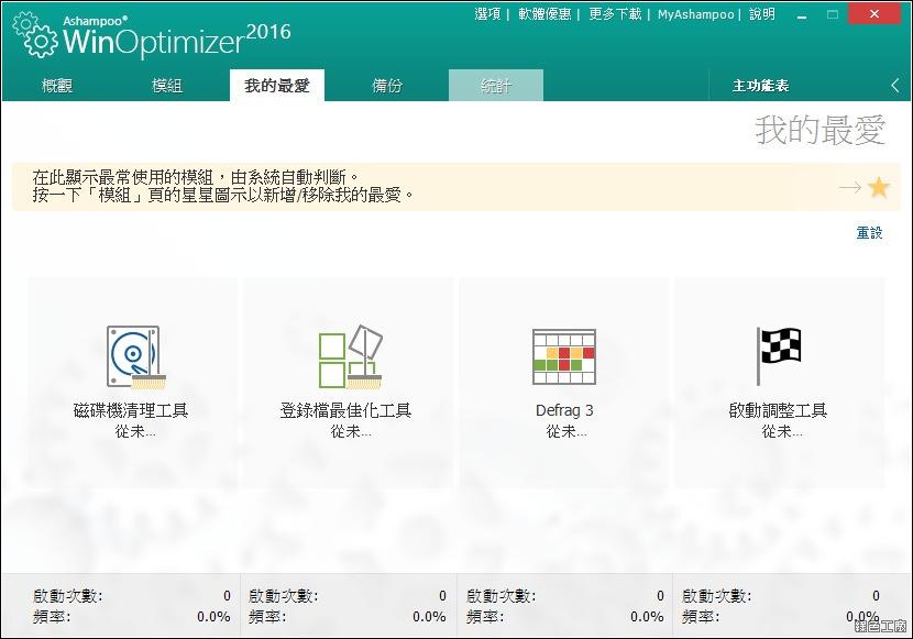 Ashampoo WinOptimizer 2016 無限完整版