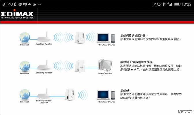 無線網路訊號延伸 EDIMAX EW-7438RPn Mini N300