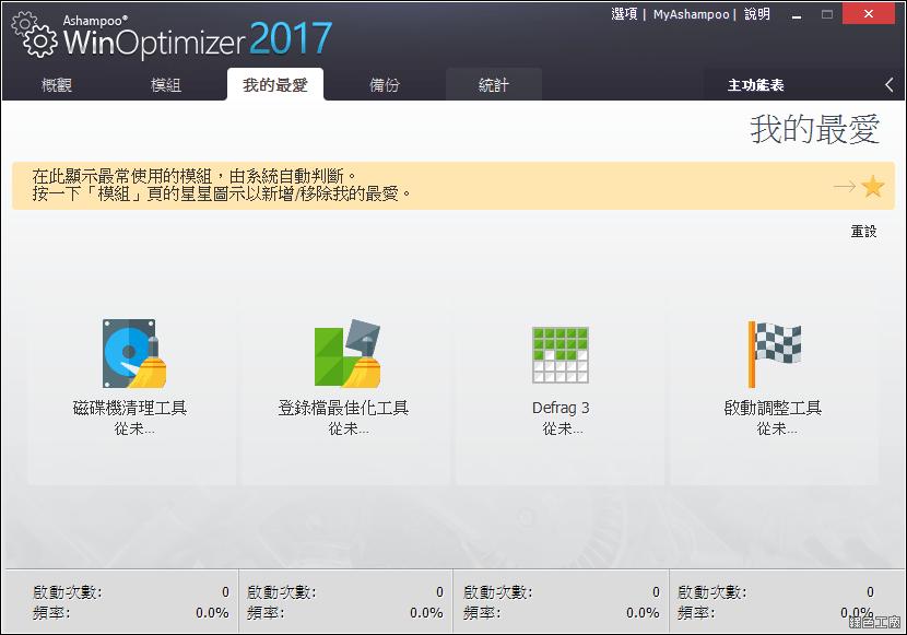 Ashampoo WinOptimizer 2017 無限正式版
