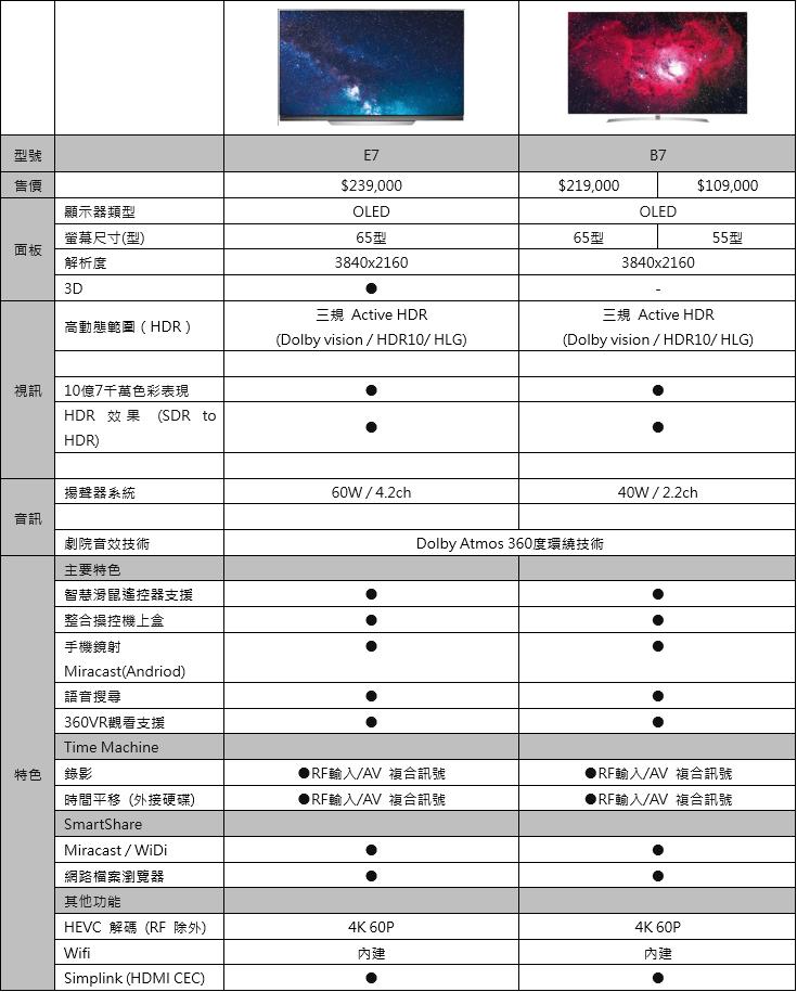 2017 LG OLED TV