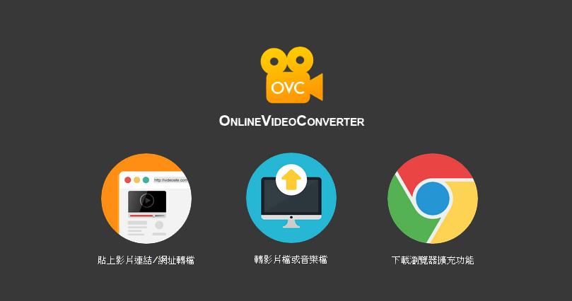 高畫質影片轉換工具、YouTube 轉換工具 - OnlineVideoConverter