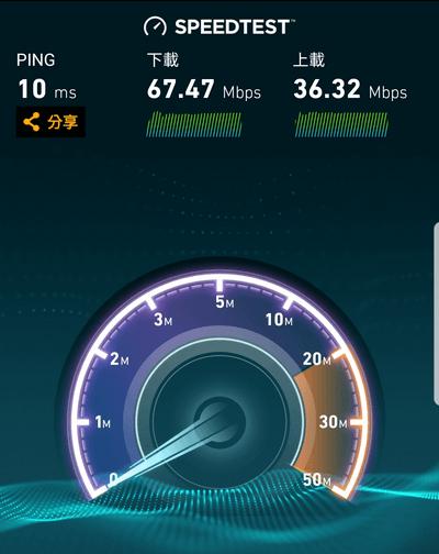 遠傳4.5G上網吃到飽精品家電$0帶走只在網路門市