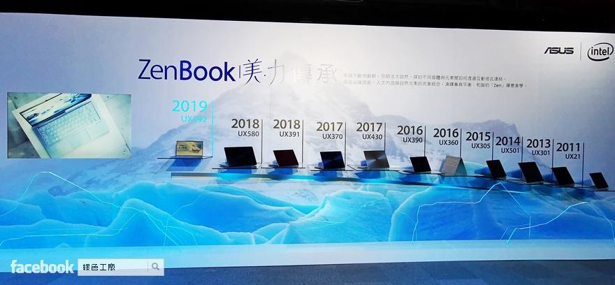 領先全球97%超高螢幕佔比 ZenBook S13美.力無邊 「睛」艷登場