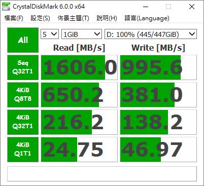 LG gram 升級金士頓 SSD 與記憶體