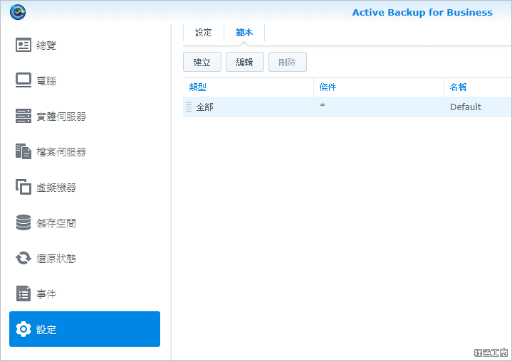 Synology DS918+ 開箱,Active Backup for Business 免費好用的全機備份方案