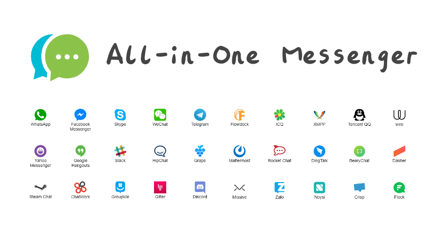 All in One Messenger
