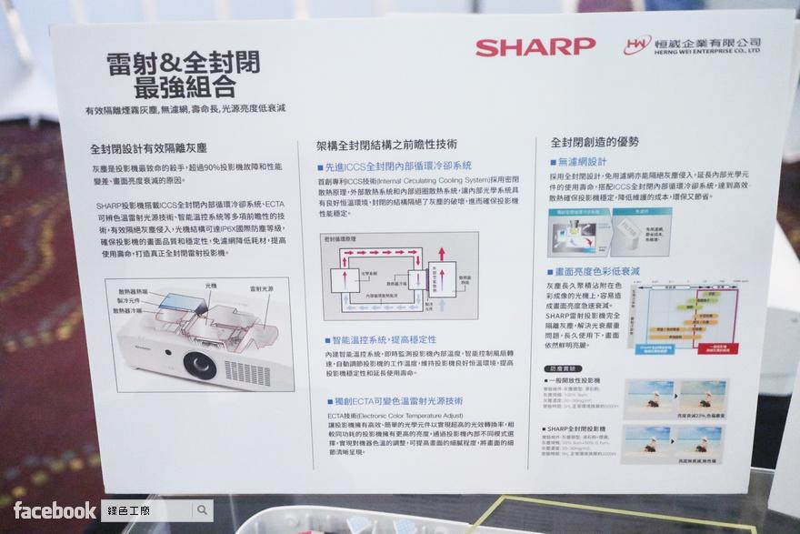 SHARP 全封閉雷射投影機