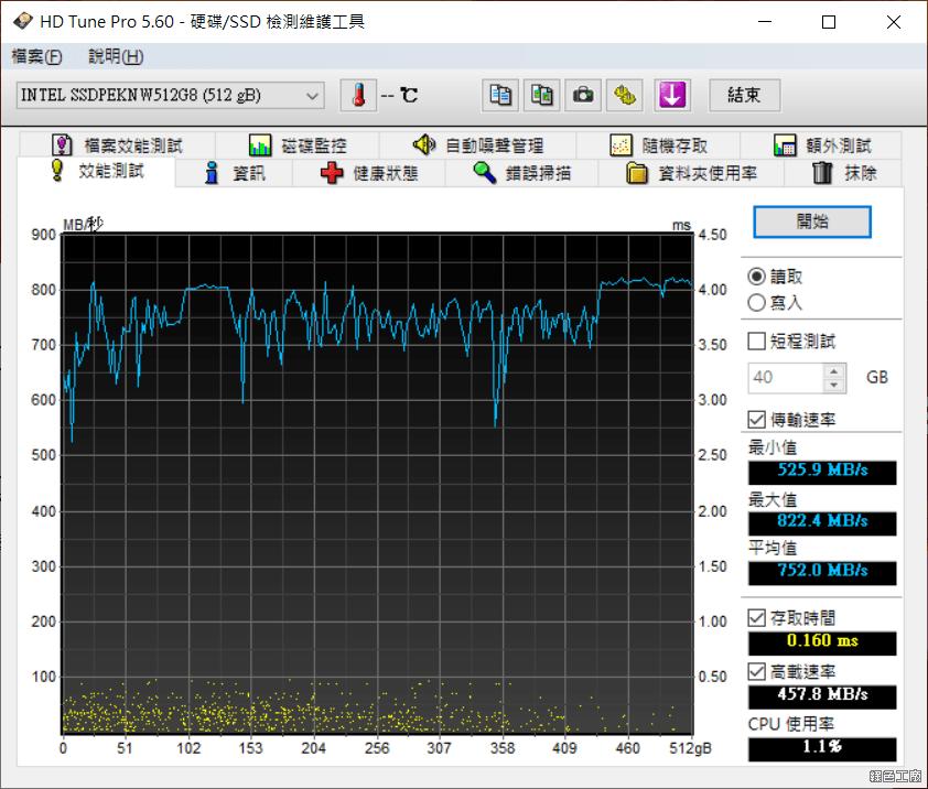 開箱 ASUS X571 15.6 吋筆電