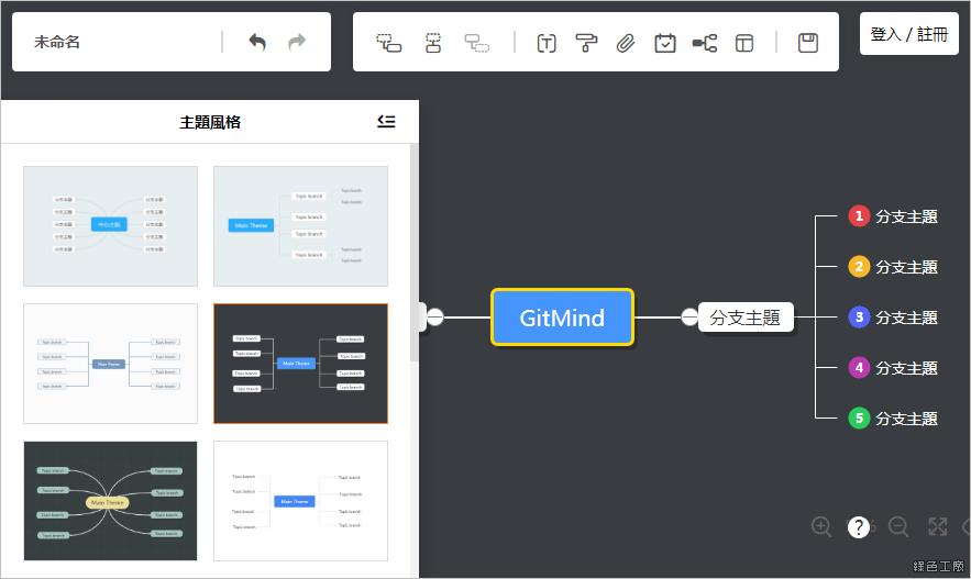 GitMind 線上免費心智圖、流程圖、思緒圖、腦圖工具