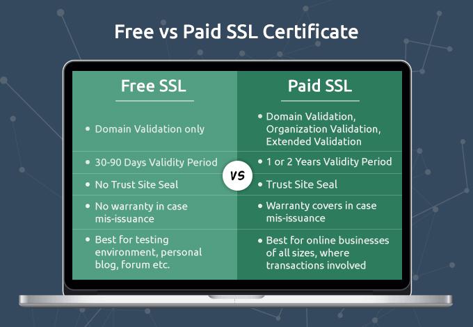 SSL 付費憑證很貴嗎?SSL 免費憑證可靠嗎?