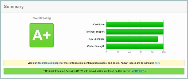檢查 SSL 的安全性