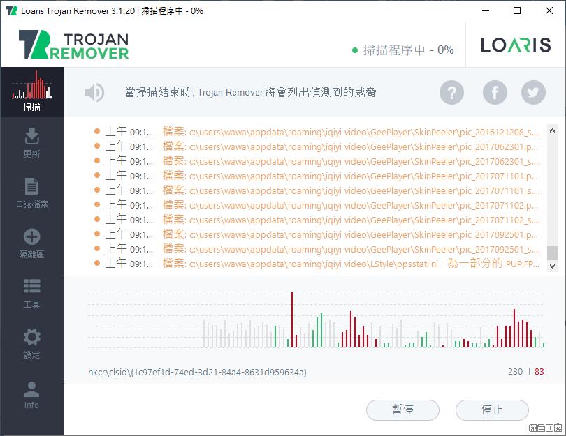 Loaris Trojan Remover 木馬惡意軟體清除