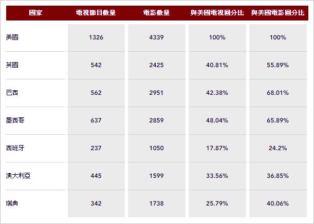 PureVPN 推薦 1212 活動折扣優惠