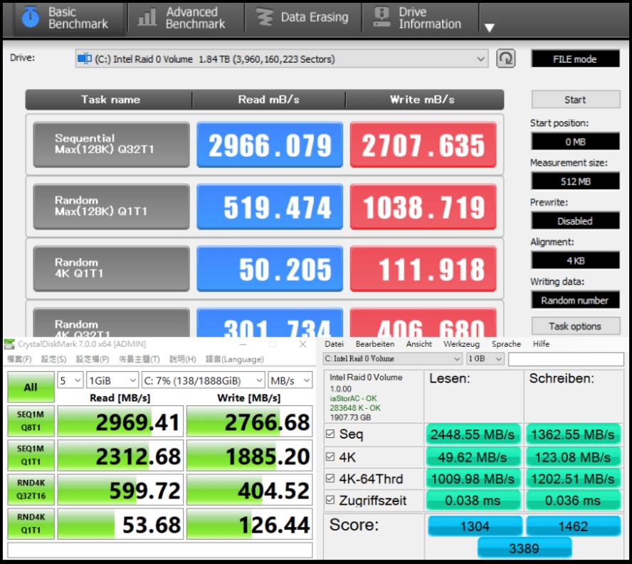 ROG Strix SCAR 15/17 效能測試