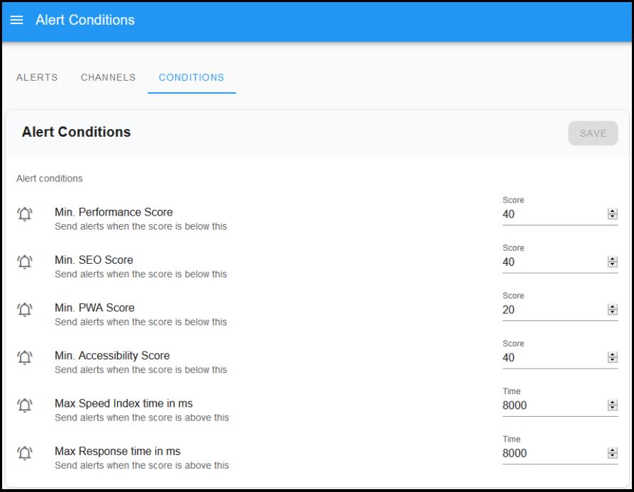 Simple Ops 最淺顯易懂的網站運行監測工具,監測項目發生異常時立馬發送警報 !