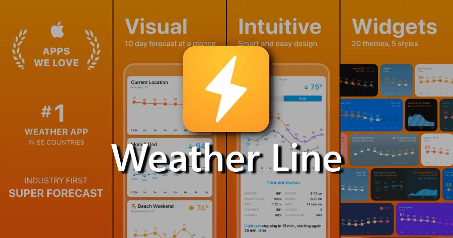 Weather Line 天氣小工具,為你的 iPhone 添加好看的天氣預報!