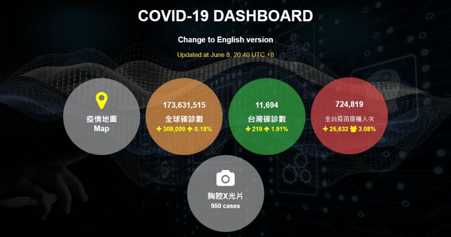COVID-19 全球即時疫情地圖,讓你即時掌握台灣疫情狀況與疫苗接種數度!