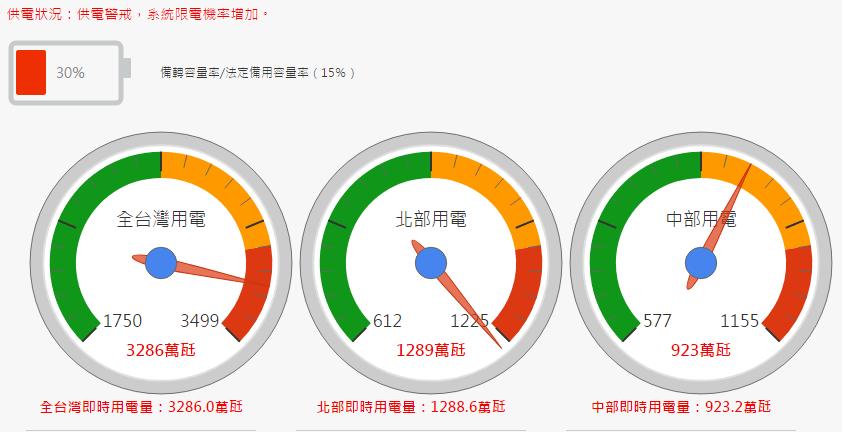 taiwanstat
