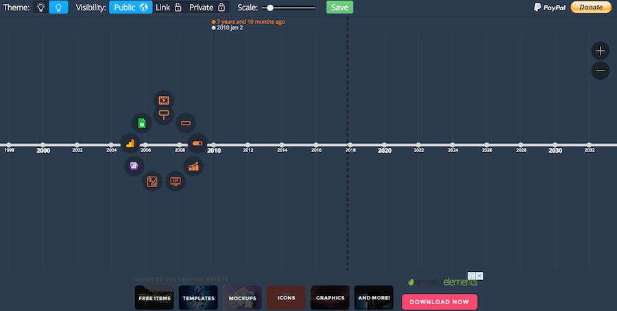 TimeGrahpics時間軸工具