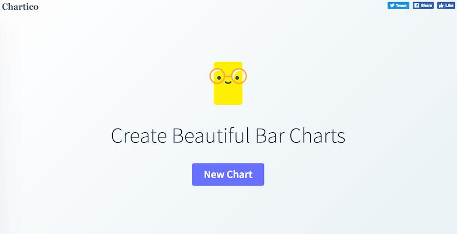 Chartico 長條圖製作 線上長條圖 量化圖表 數據視覺化 數據圖表
