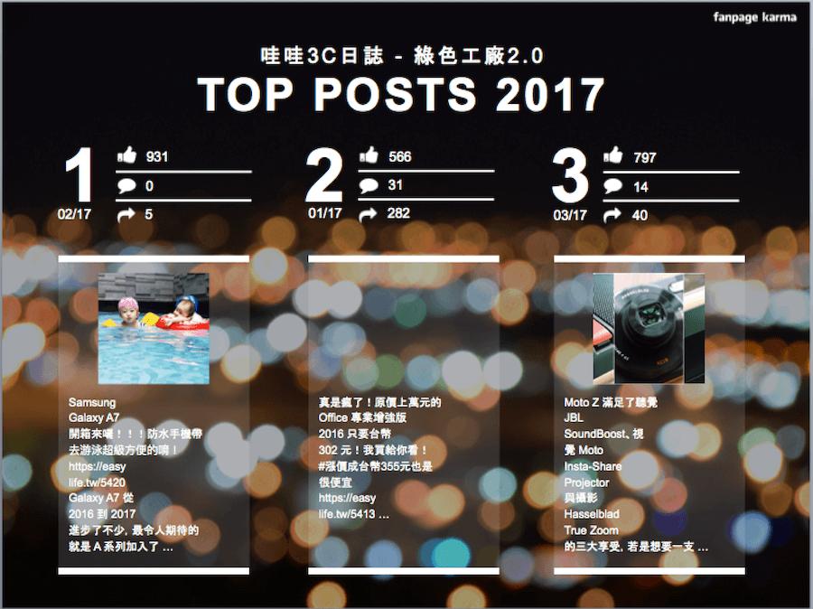Fanpage Karma PPT 簡報檔 粉絲專頁分析報告