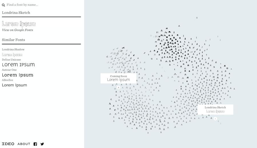 Font Map 字型地圖 教學 字體下載