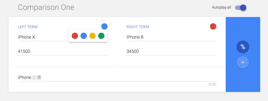 藍色 紅色 iPhoneX iPhone 8 價格比較