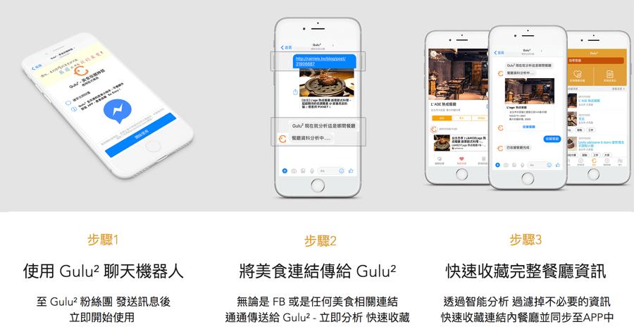 Gulu² 等下到底要吃什麼?依據所在位置、預算、類型量身推薦(iOS、Android)