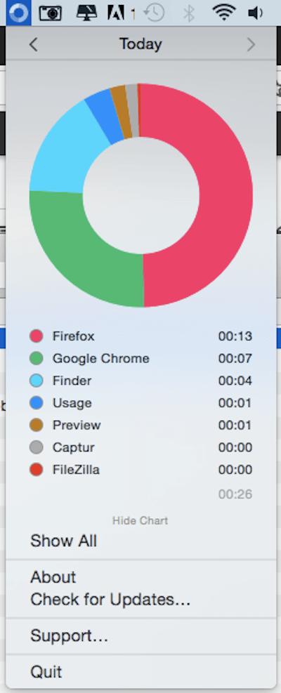 Usage mac 軟體監控