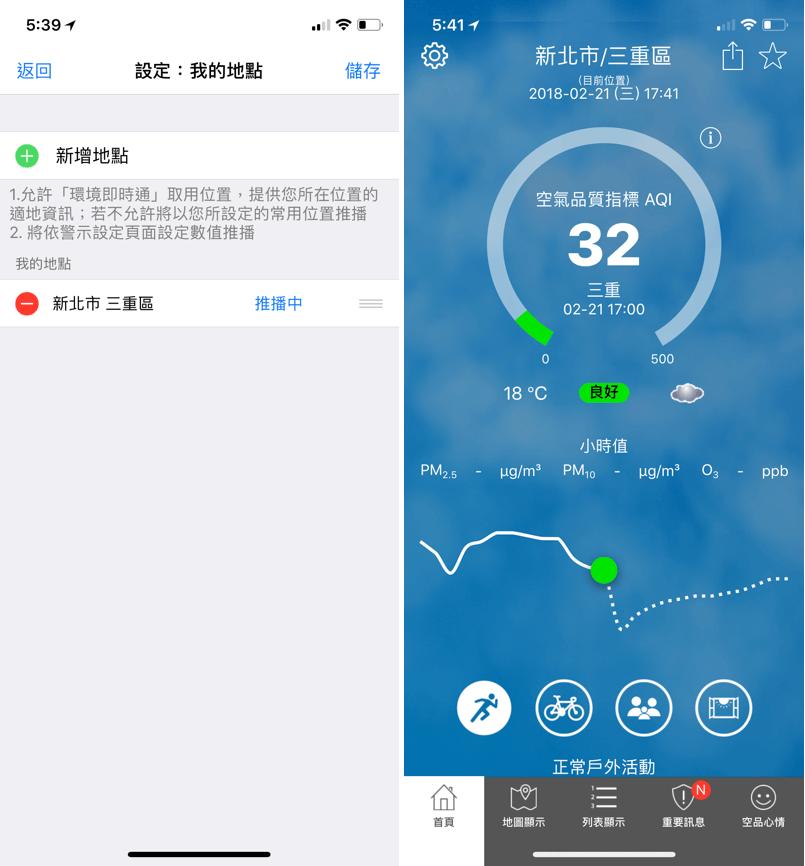 PM 2.5 通知