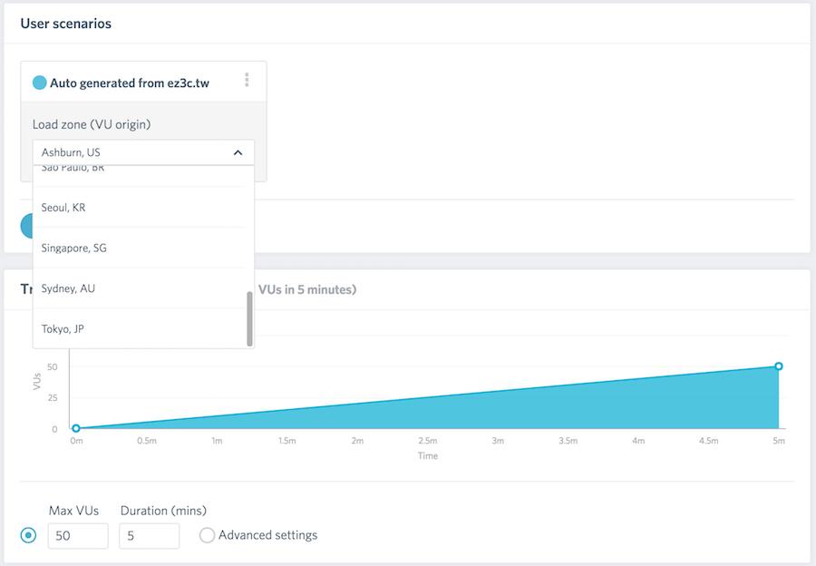 Load Impact 網站壓力測試 流量
